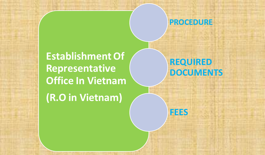 How to establish representative office in Vietnam (establish R.O in Vietnam)