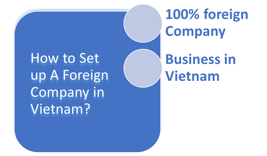 How to Set up A Foreign Company in Vietnam?