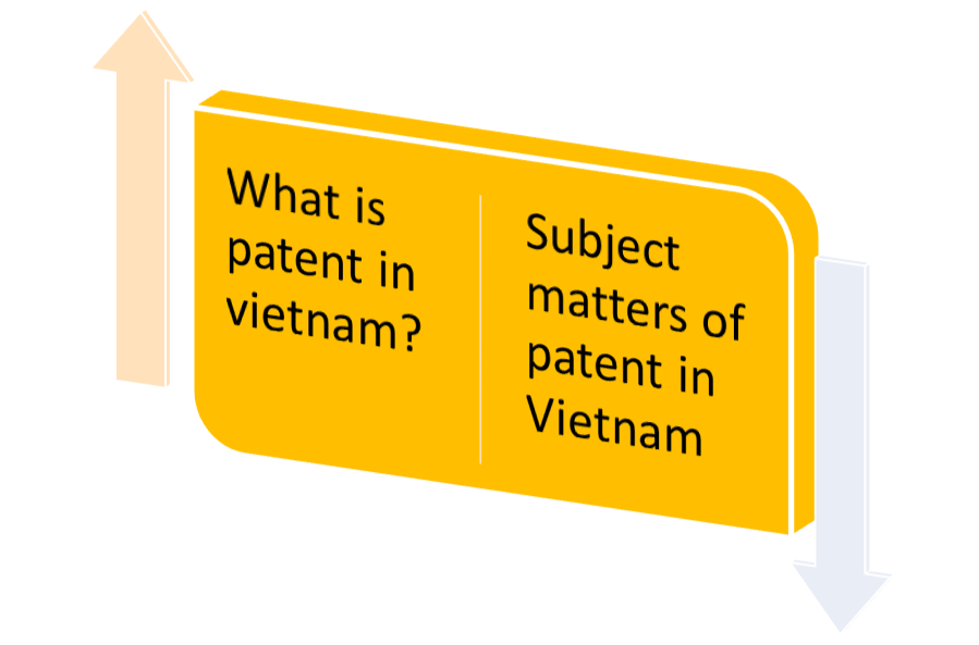 What is patent in Vietnam and what are subject matters protected as patent in Vietnam?