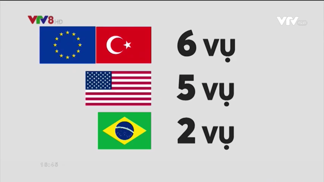 In fact, dozens of investigations have been initiated by countries with exports from Vietnam: EU and Turkey 6 cases; US 5 cases and Brazil 2 cases