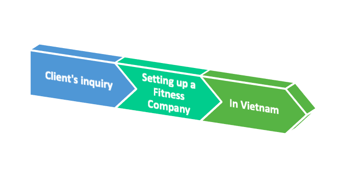 setting up a fitness (gym & yoga) company in Vietnam