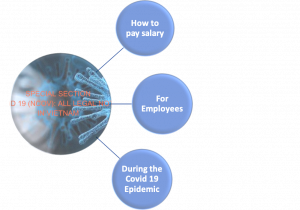 How to pay salary for Employee during the Covid 19 (NCOV) epidemic, Vietnam Labour Law, Vietnam labor law