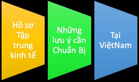 Hồ Sơ Tập Trung Kinh Tế Những lưu ý cần chuẩn bị