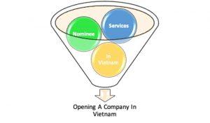 Nominee services in Vietnam, legal representative in Vietnam, nominee legal representative in Vietnam, nominee director in Vietnam