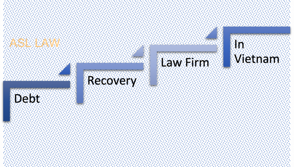 Debt recovery law firm in Vietnam, Vietnam Debt recovery law firm, Debt in Vietnam, Debt collection law firm in Vietnam, Vietnam debt collection law firm, Debt recovery agency in Vietnam, Vietnam debt recovery agency