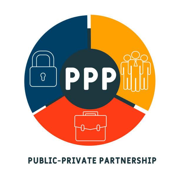 Luật PPP đang được hoàn thiện, Luật Quan hệ đối tác công tư, PPP